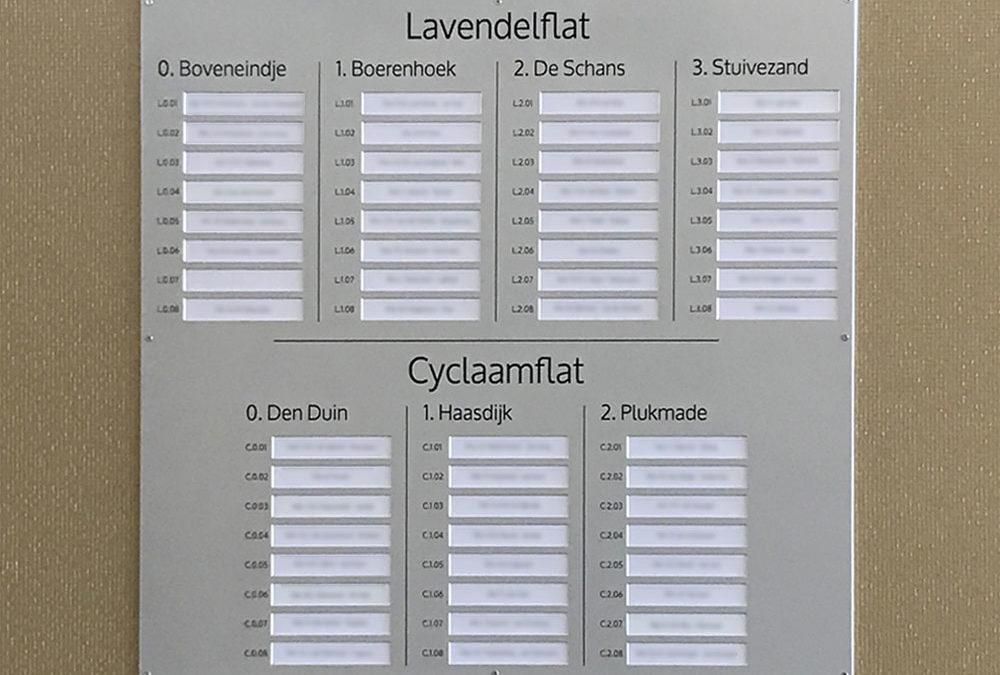 Naamborden Wijngaerd